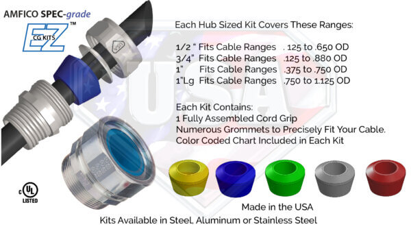American Fittings Cord Grip Kits 1/2