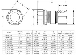 Flex to Rigid NT Compression Dimensions