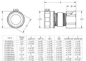 Flex to Rigid Set Screw Dimension Chart