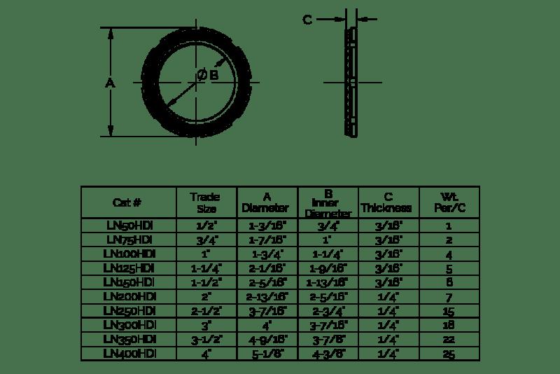 Steel Locknuts HDI Series USA AMFICO