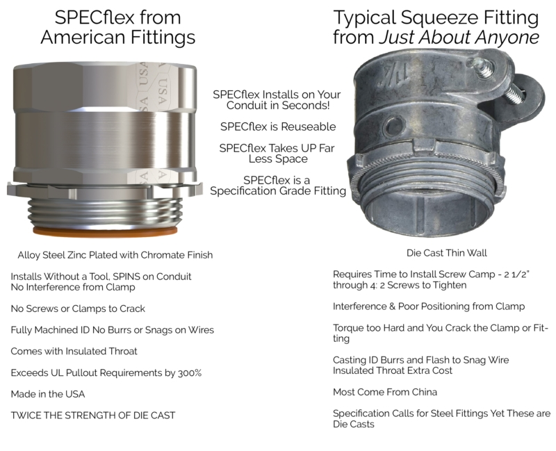 Squeeze Fitting for Flex and SPECflex Connectors by American Fittings Comparison
