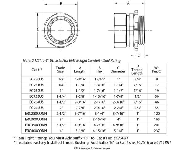 Steel EMT Connector Compression Dimensions USA AMFICO