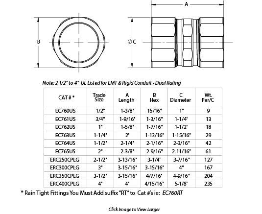 Steel EMT Coupling Compression Dimensions USA AMFICO