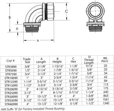 Liquid Tight 90 Deg. Connector Steel USA