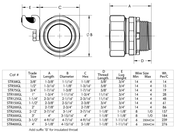 Liquid Tight with Ground Lug Dimensions USA AMFICO