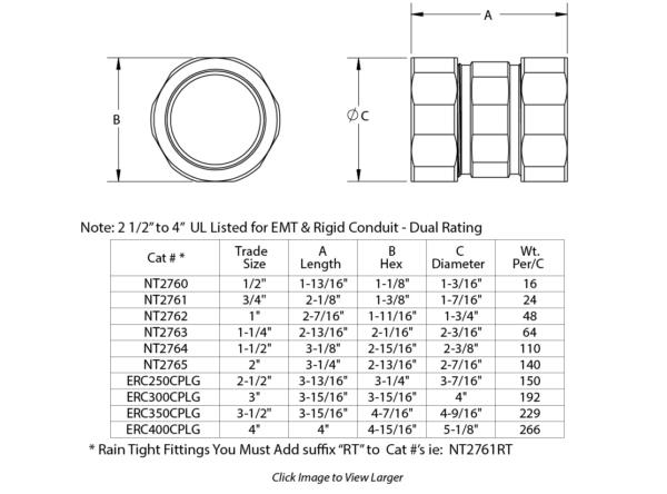 NT Rigid Couplings Steel USA