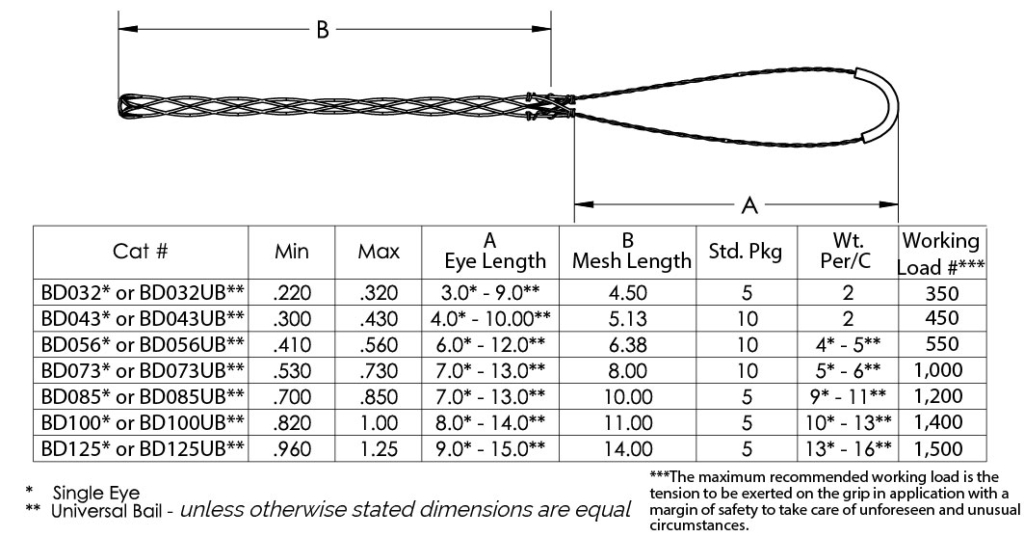 Bus Drop Support Dimensions AMFICO
