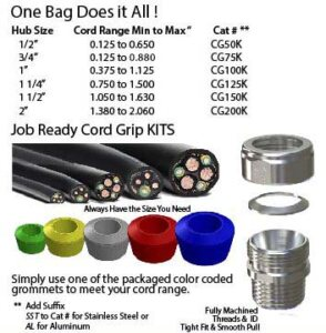 American Fittings Cord Grip Overview